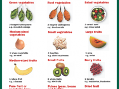 5-a-day portion poster