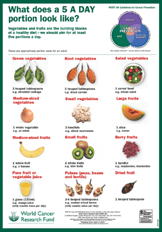 How to include fruits and vegetables in your diet - Hacked ...